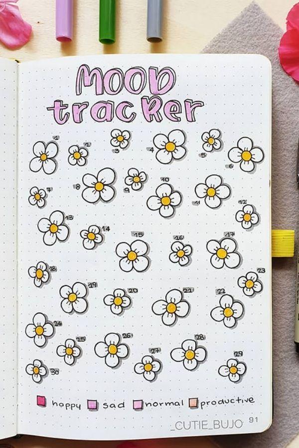 April bullet journal cover