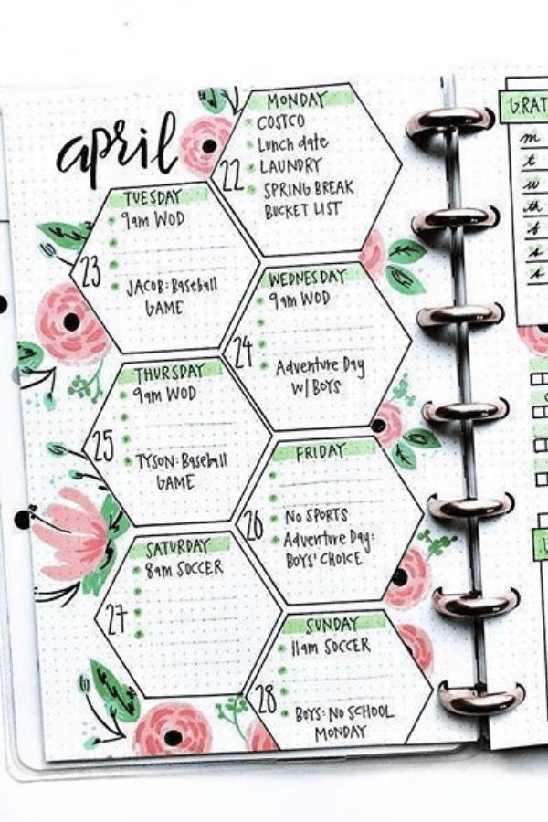 April bullet journal themes