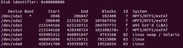 Check the disk partition in Ubuntu