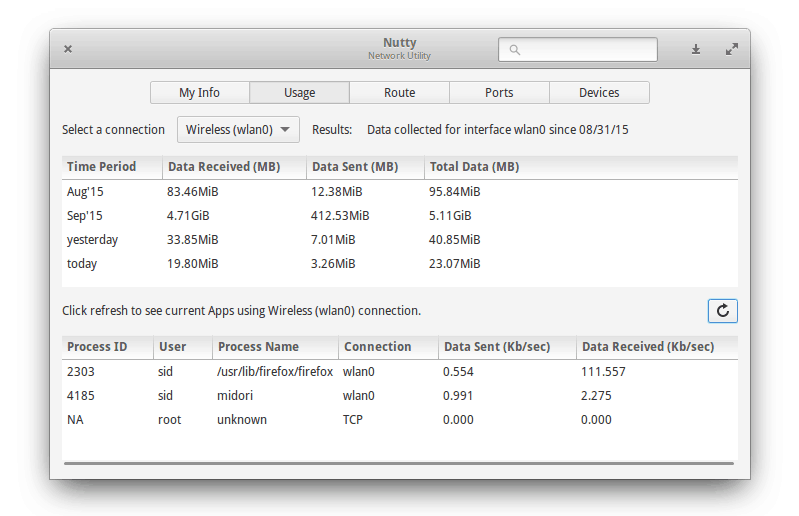 Nutty data and network usage