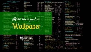 Linux cheat sheet wallpapers