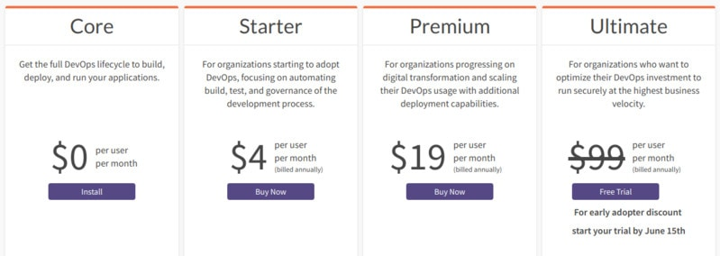 GitLab Pricing