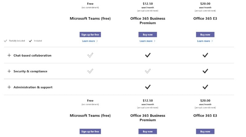 Microsoft Teams Price