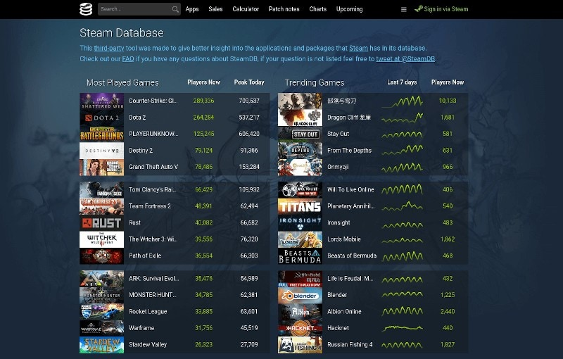 Steam Db Shot