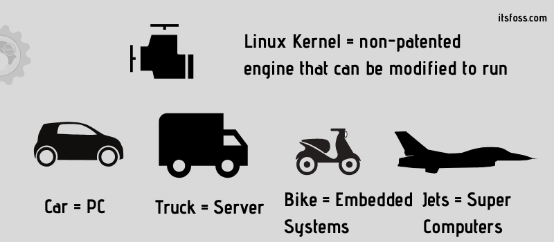 Linux Kernel As Engine