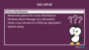What Is Grub