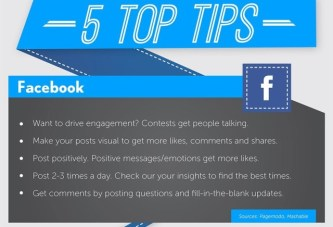 The Strategies that Perform Best Across Facebook, Twitter, Pinterest and LinkedIn