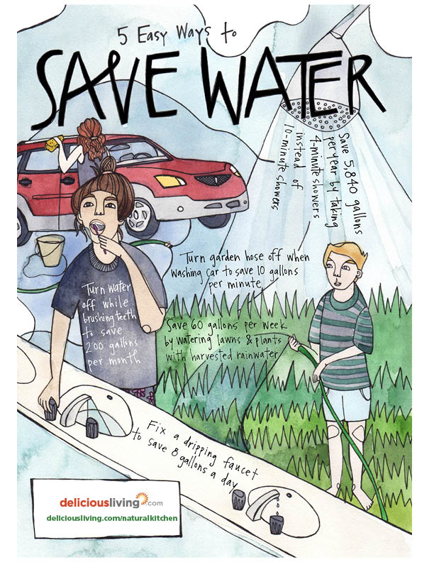 easy ways on how you can save water - https://wp.me/p7RBMP-100