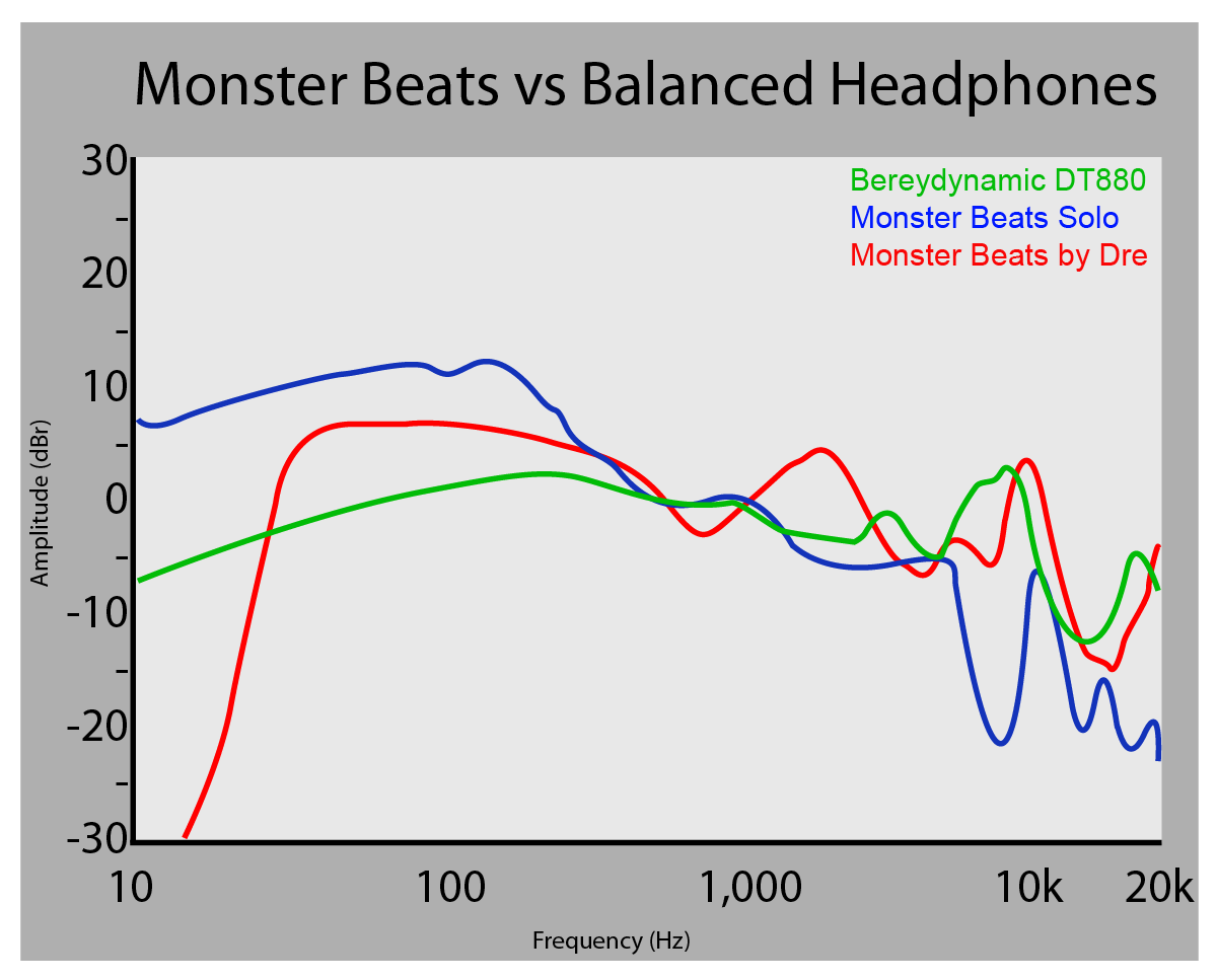 Monster Audio Cables Diagram Trusted Wiring Aux Cable Klipsch Image One Review Its Just Justinits Justin Beyerdynamic Headphones Are