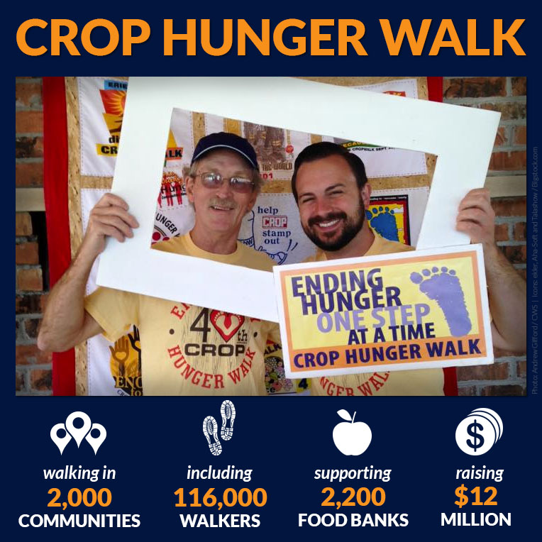 CWS or CROP Hunger Walk social media graphics. Email lcurkendall@cwsglobal.org with questions.