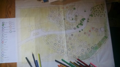 Planning our farm~ The Art Of Waiting