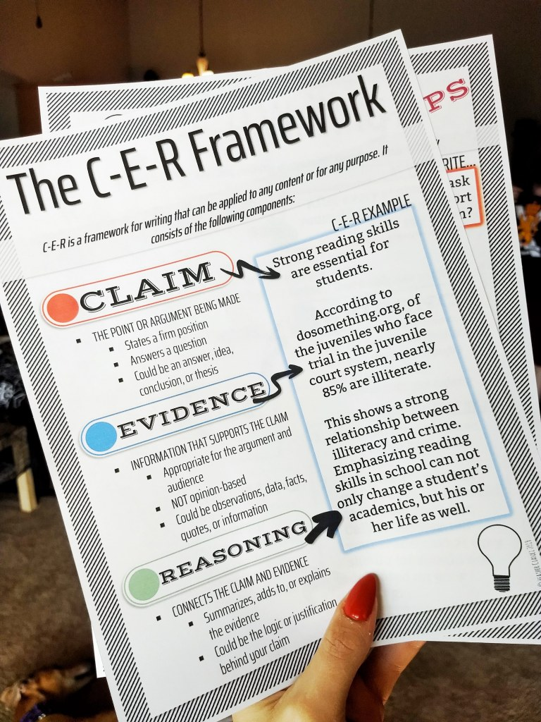 Photo of It's Lit Teaching's claim, evidence, and reasoning free student handout. It is a guide to C-E-R writing at a glance.