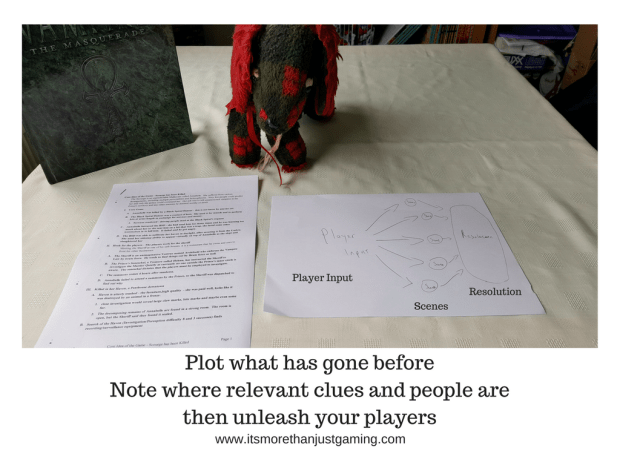 Plot what has gone before Note where relevant clues and people are then unleash your players