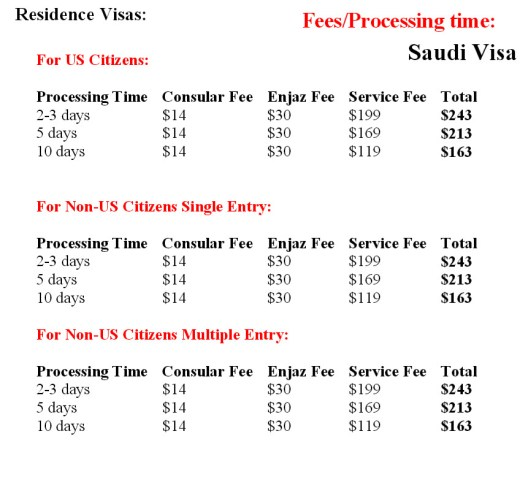 Saudi-Arabia-Residence-visa-new-rule-fees-processing-time-2013-2014