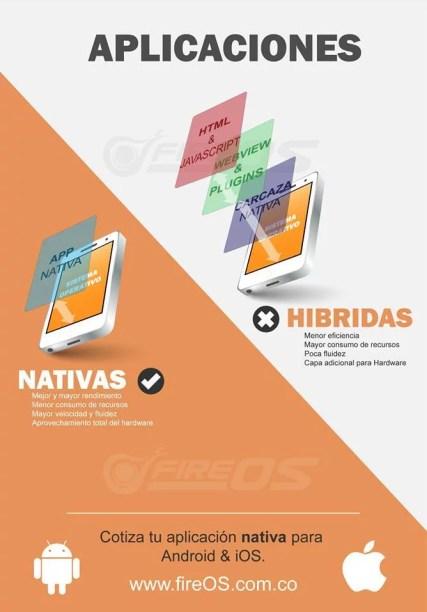 Aplicaciones Móviles Nativas vs Híbridas