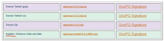 Descarga Cliente Openvpn