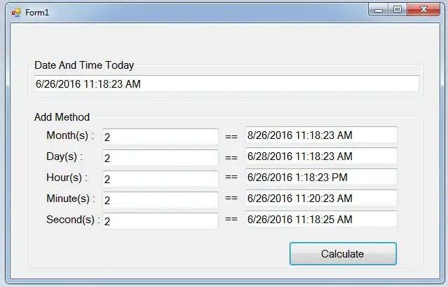 CalculationMethodDateFig.3