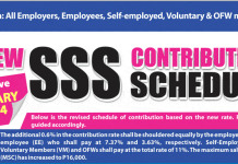 managing sss contribution