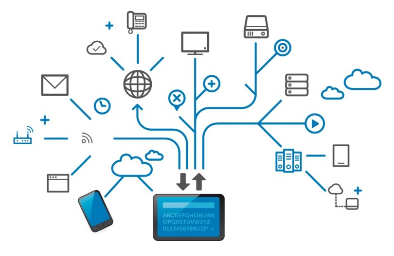 NetworkManager text user interface (TUI) tool, nmtui, provides a text interface to configure networking by controlling NetworkManager.