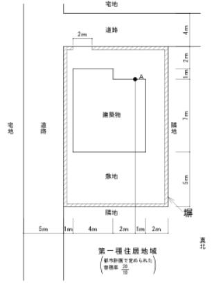 建築士試験高さ制限の塀
