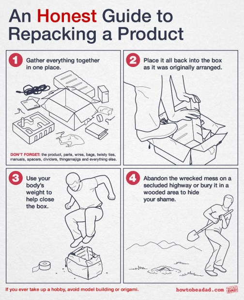 Guide to Repacking a Product