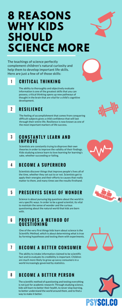 8 Reasons Why Kids Should Science More