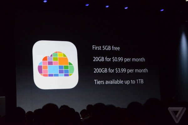 apple-wwdc-ios 8 08