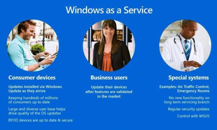 Windows 10 en location « As a Service »
