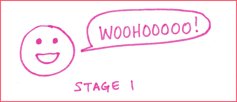 Writing A Book: Stage 1