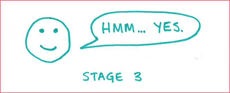 Writing A Book: Stage 3