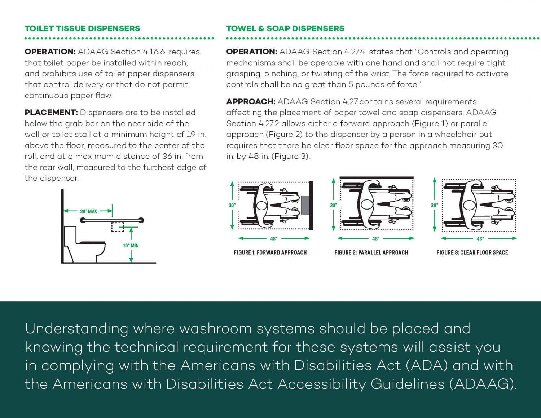 Washroom ADA Compliance Guide