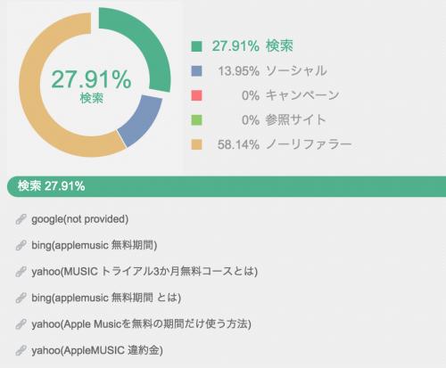スクリーンショット 2015-07-19 12.23.37