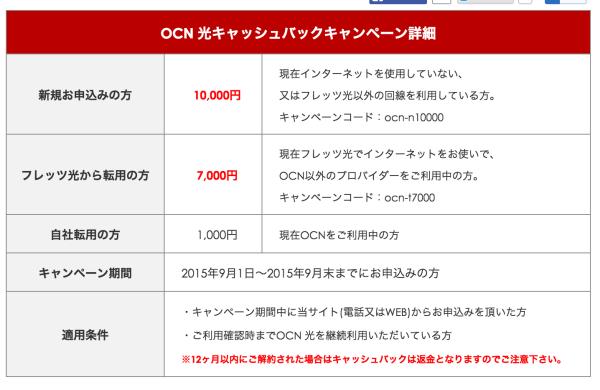 スクリーンショット 2015-09-06 22.04.22