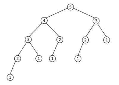 La-serie-de-Fibonacci-aplicada-a-la-computación-1