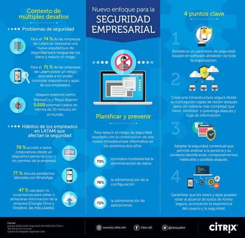 Security-Framework-Infografia-citrix-peru-itusers