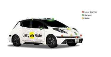 Nissan-y-DeNA-comenzarán-la-prueba-de-Easy-Ride