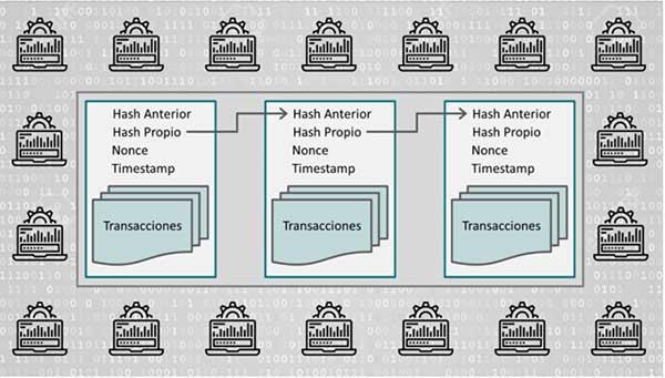 blockchain-eset-itusers