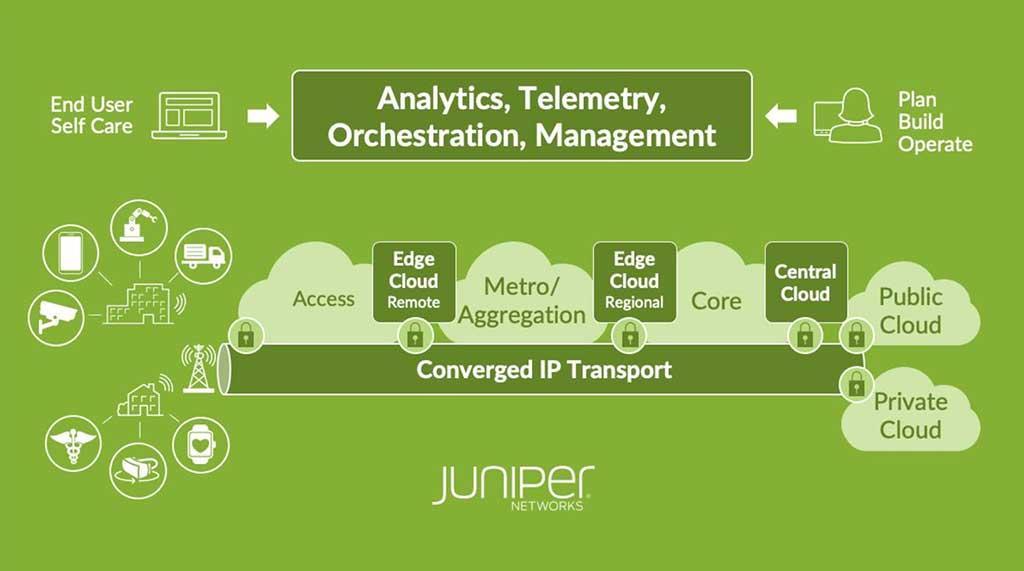 Juniper-Networks-construye-con-Telefónica-UK-una-infraestructura-de-red-segura