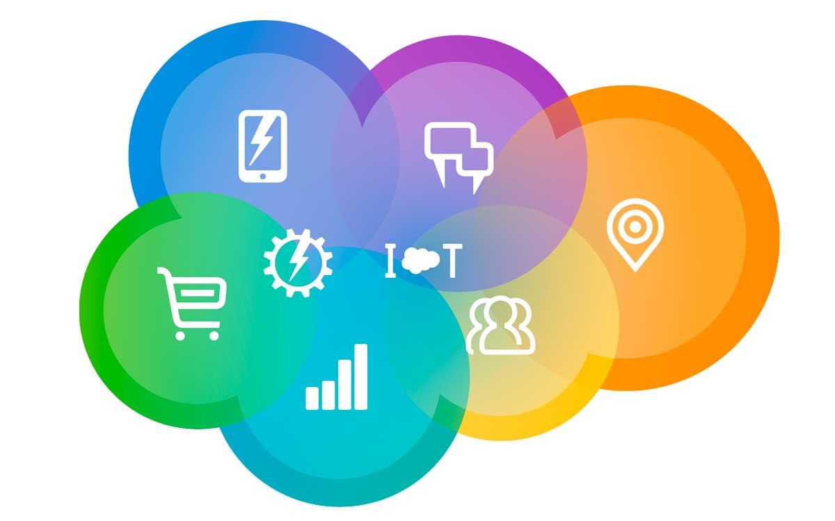 salesforce-presenta-nuevas-innovaciones-en-digital-360