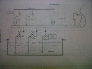 ELECTRICAL | EPC (Engineering, Procurement, Contruction)