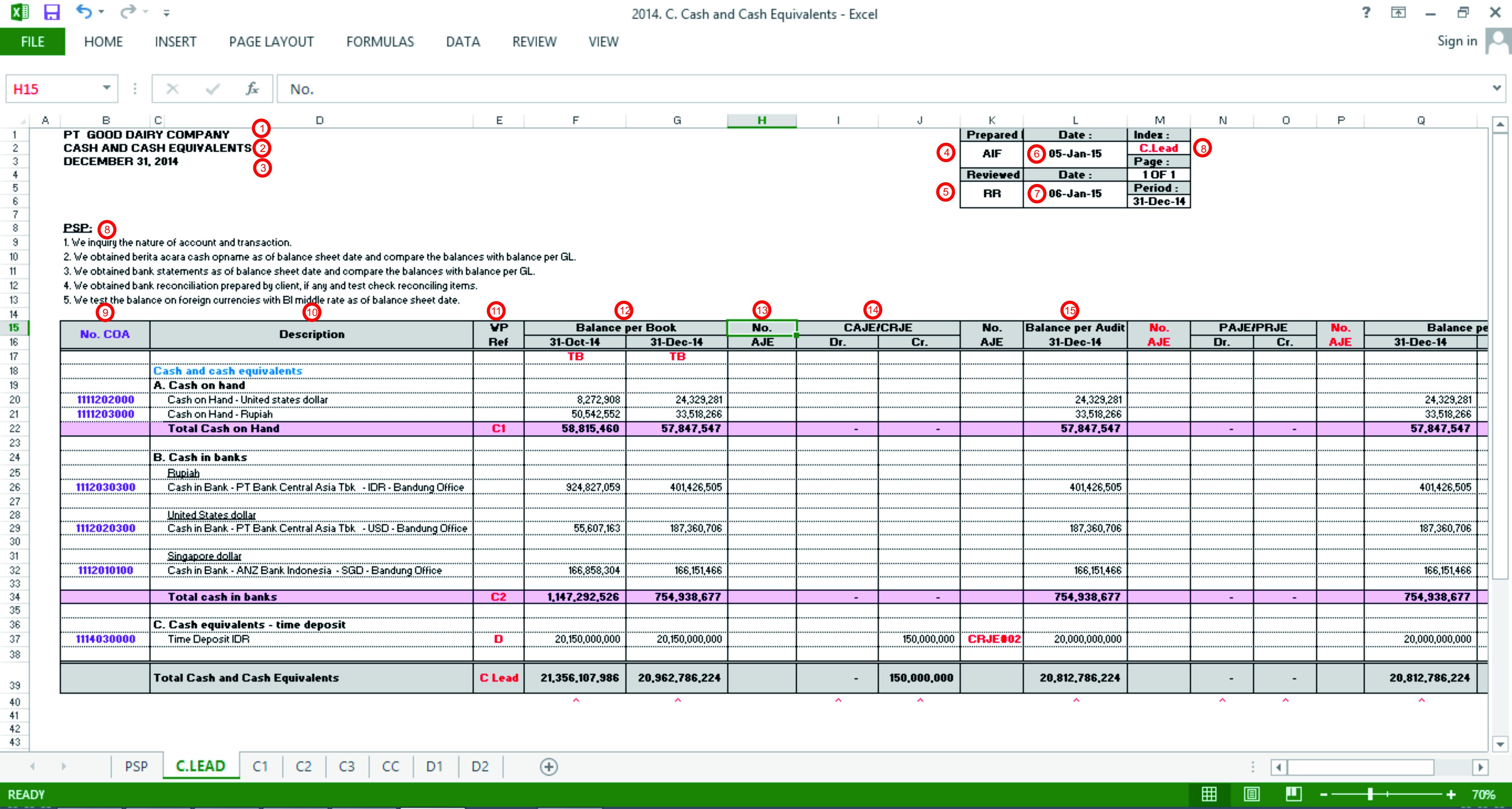 Contoh Laporan Kertas Kerja Audit