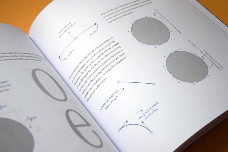 Páginas com exemplos de uso de âncoras de softwares de vetor