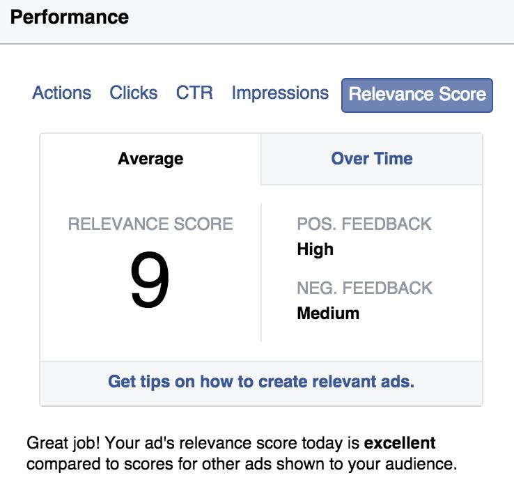 Facebook Ads Relevance Score