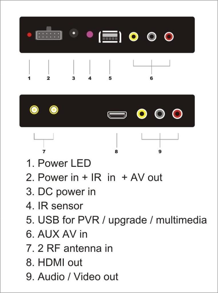 Car DVB-T2 DVB-T High Speed Digital TV Receiver automobile DTV box DVB-T221 7