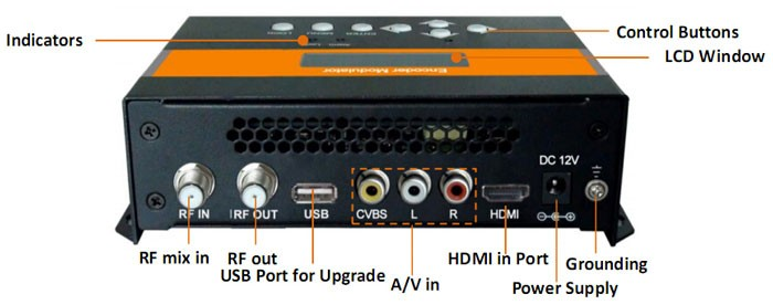 ISDB-T Encoder Modulator 1