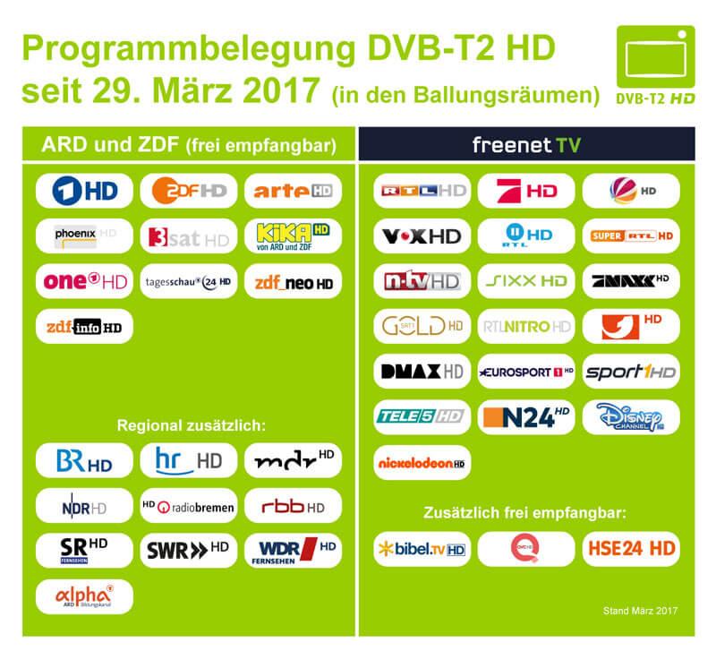 Deutschland DVB-T2 H265