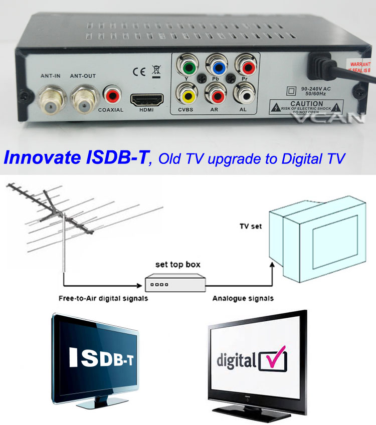 VCAN1047 Home ISDB-T Digital TV Receiver TV Plus black box MPEG4 HDMI USB PVR Remote 7