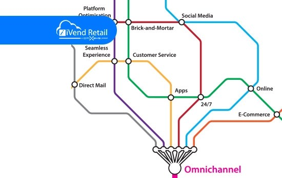 staying-on-trend-omnichannel-solutions-for-fashion-retailers