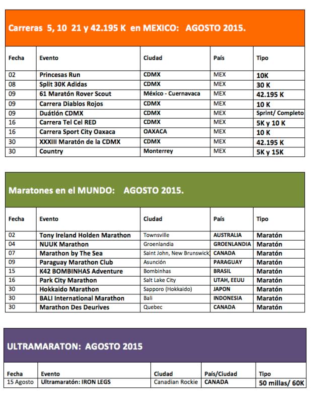 Calendario Carreras y Maratones Agosto2015