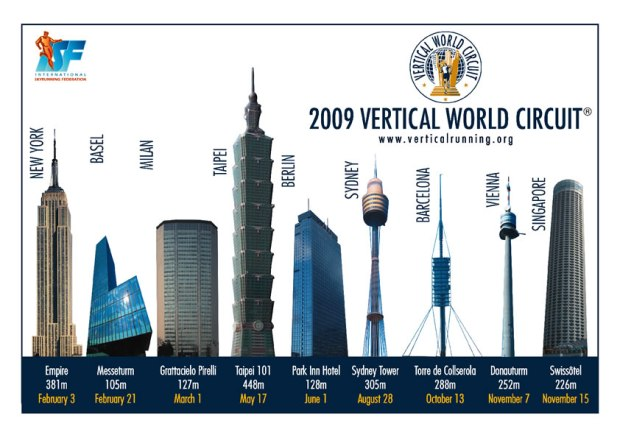 vertical-world-circuit-towers